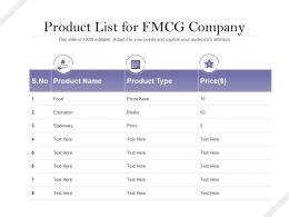 Product List For FMCG Company
