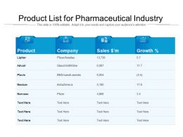 Product List For Pharmaceutical Industry