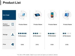 Product List Ppt Outline Example Introduction