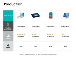 Product List Product Description Ppt Powerpoint Presentation File Shapes