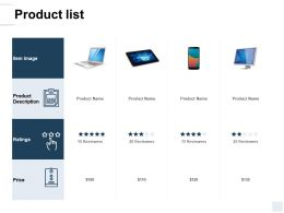 Product List Rating Ppt Powerpoint Presentation Icon Influencers