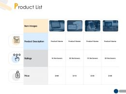 Product List Sever A217 Ppt Powerpoint Presentation File Outline
