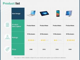 Product List Technology A157 Ppt Powerpoint Presentation Outline Template
