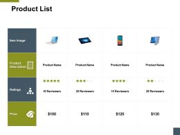 Product List Technology A184 Ppt Powerpoint Presentation Model Show
