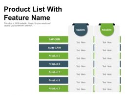 Product List With Feature Name