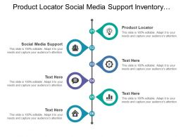 Product Locator Social Media Support Inventory Search Business Reporting
