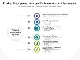 Product Management Acumen Skills Assessment Framework