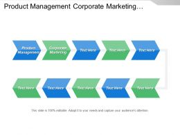 Product Management Corporate Marketing Business Development Quality Assurance