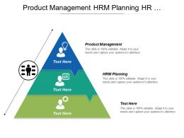 product management hrm planning hr management competitor assessment cpb