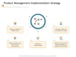 Product Management Implementation Strategy Need Ppt Powerpoint Presentation Infographic Images
