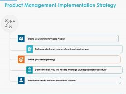 Product Management Implementation Strategy Ppt Powerpoint Presentation Icon Graphics Example