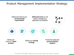 Product Management Implementation Strategy Testing Strategy Ppt Slides