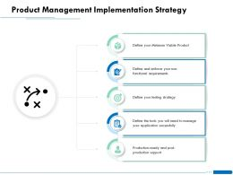 Product Management Implementation Strategy Viable Ppt Powerpoint Icon Display