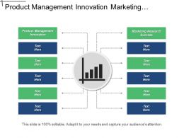 Product Management Innovation Marketing Research Success Asset Management Cpb