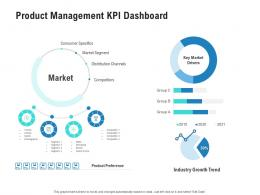 Product Management KPI Dashboard Competitor Analysis Product Management Ppt Diagrams