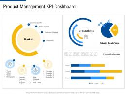 product management KPI dashboard factor strategies for customer targeting ppt rules