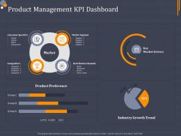 Product Management KPI Dashboard Product Category Attractive Analysis Ppt Portrait