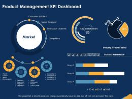 Product Management KPI Dashboard Specifics Ppt Powerpoint Presentation Background Image