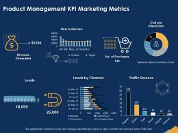 Product Management KPI Marketing Metrics Leads Ppt Powerpoint Presentation Backgrounds