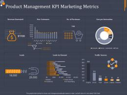 Product Management KPI Marketing Metrics Product Category Attractive Analysis Ppt Themes