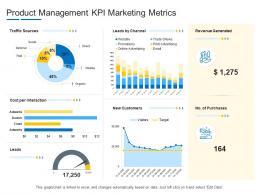 Product Management KPI Marketing Metrics Product Channel Segmentation Ppt Summary
