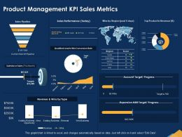 Product Management KPI Sales Metrics Pipeline Powerpoint Presentation Slide