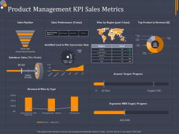 Product Management KPI Sales Metrics Product Category Attractive Analysis Ppt Demonstration