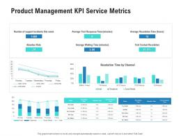 Product Management KPI Service Metrics Competitor Analysis Product Management Ppt Template