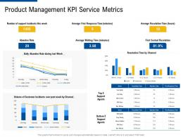product management KPI service metrics factor strategies for customer targeting ppt rules