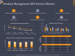Product Management KPI Service Metrics Product Category Attractive Analysis Ppt Demonstration