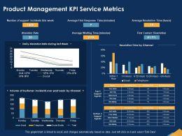 Product Management KPI Service Metrics Week Ppt Powerpoint Presentation Inspiration