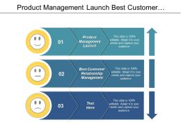 Product Management Launch Best Customer Relationship Management Manage List Cpb