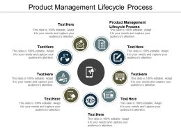 Product Management Lifecycle Process Ppt Powerpoint Presentation Styles Gallery Cpb