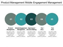 Product Management Mobile Engagement Management High Impact Decision Making Cpb
