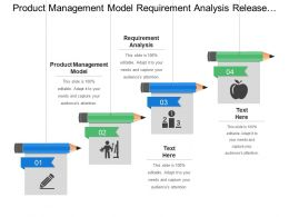 Product Management Model Requirement Analysis Release Planning Regulatory Campaigns
