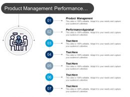 Product Management Performance Appraisal Competitive Analysis Marketing Channels Cpb