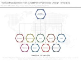 Product Management Plan Chart Powerpoint Slide Design Templates