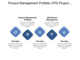 Product Management Portfolio Cpg Project Management Behavioural Strategy Cpb