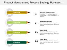 Product Management Process Strategy Business Intelligence Branding Intelligence Cpb