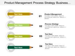 Product Management Process Strategy Business Intelligence Branding Intelligence Cpb