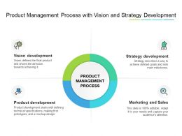 Product Management Process With Vision And Strategy Development