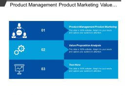 Product Management Product Marketing Value Proposition Analysis Capital Expenditure Cpb