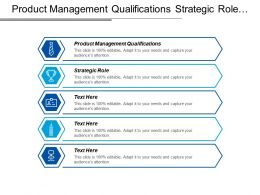 Product Management Qualifications Strategic Role Investment Banking Reports Cpb