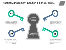 Product Management Solution Financial Risk Management Demand Management Cpb