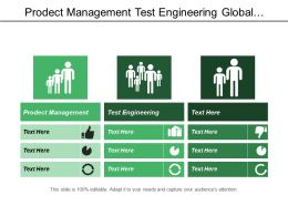 Product Management Test Engineering Global Supply Chain Service Blueprinting