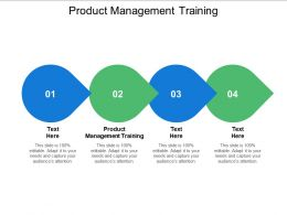 Product Management Training Ppt Powerpoint Presentation Slides Show Cpb