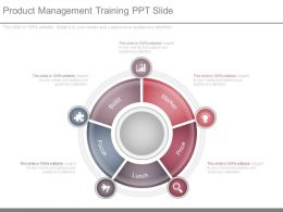 Product Management Training Ppt Slide