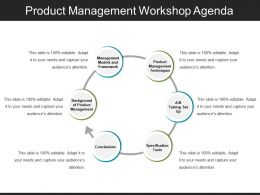 Product Management Workshop Agenda Powerpoint Images