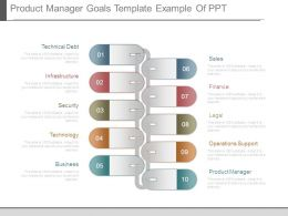 Product Manager Goals Template Example Of Ppt