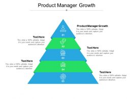 Product Manager Growth Ppt Powerpoint Presentation Professional Slides Cpb